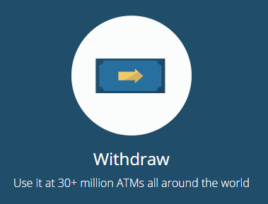 Spectrocoin withdrawals from ATMs worldwide